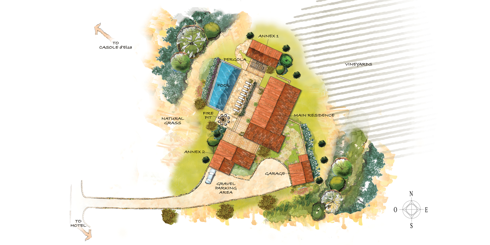 Farm del Prunnacio Estate Plan