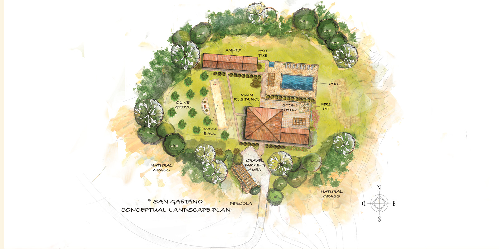 San Gaetano Conceptual Estate Plan